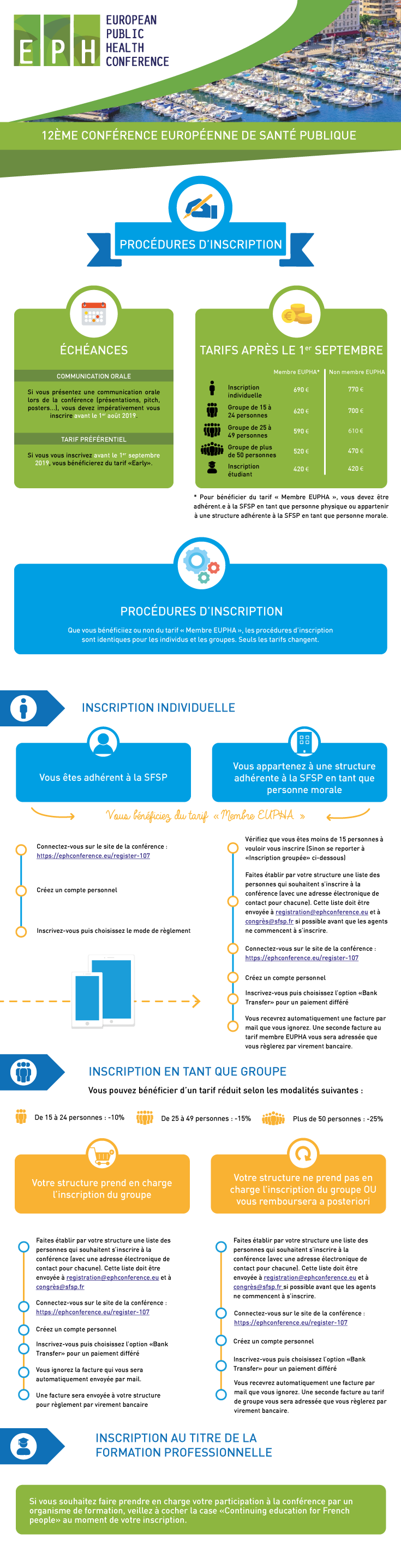 Infographie inscription EUPHA 4